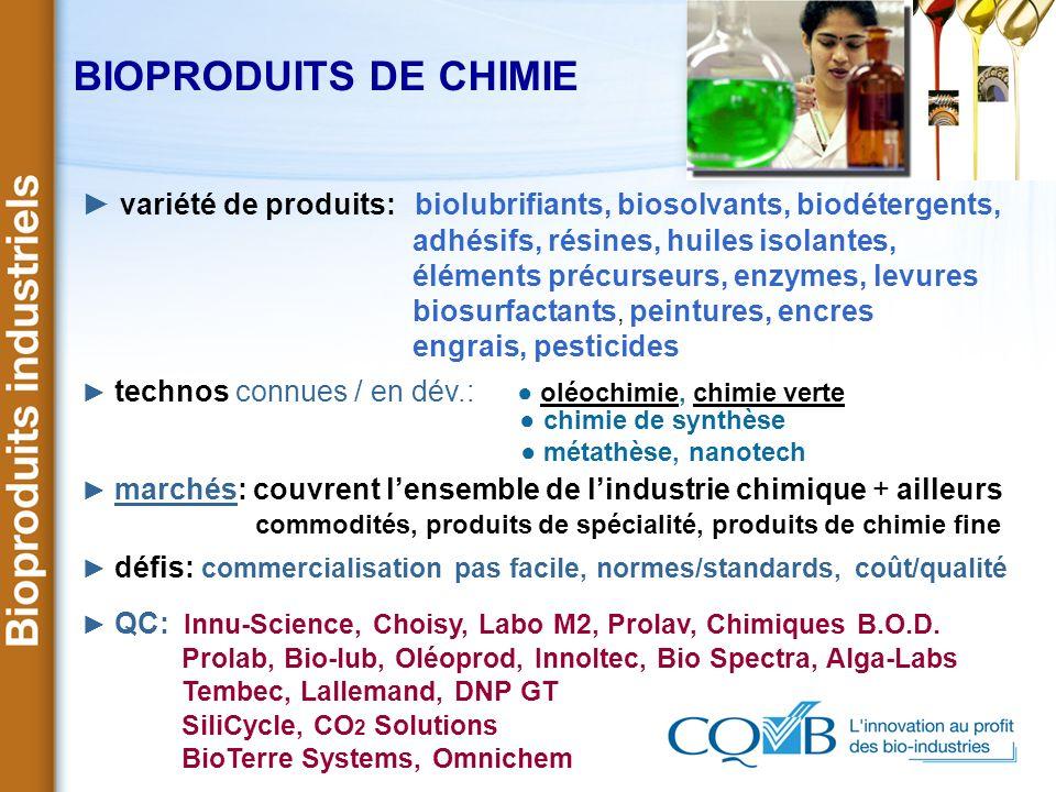 BIOPRODUITS DE CHIMIE variété de produits: biolubrifiants, biosolvants, biodétergents, adhésifs, résines, huiles isolantes, éléments précurseurs, enzy