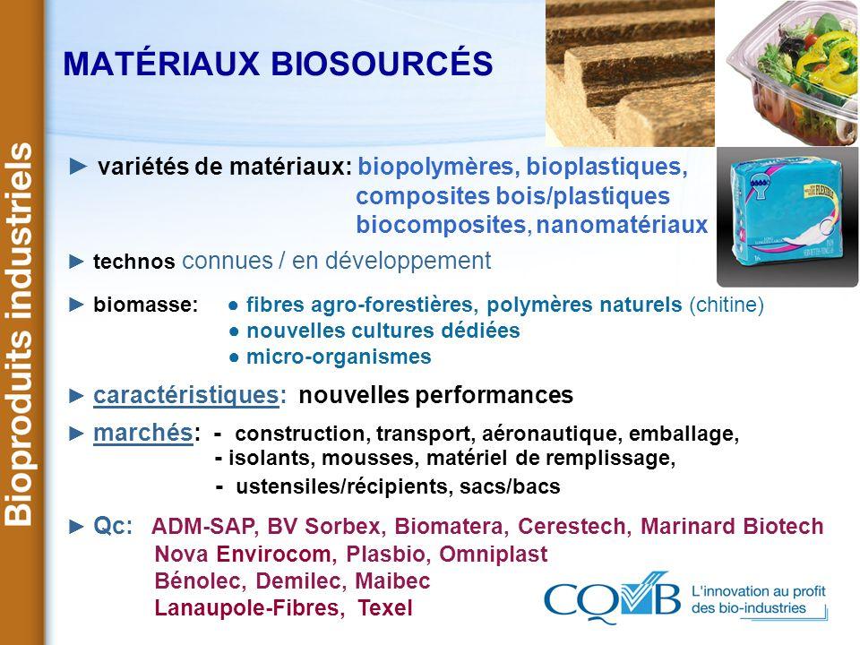 MATÉRIAUX BIOSOURCÉS variétés de matériaux: biopolymères, bioplastiques, composites bois/plastiques biocomposites, nanomatériaux technos connues / en