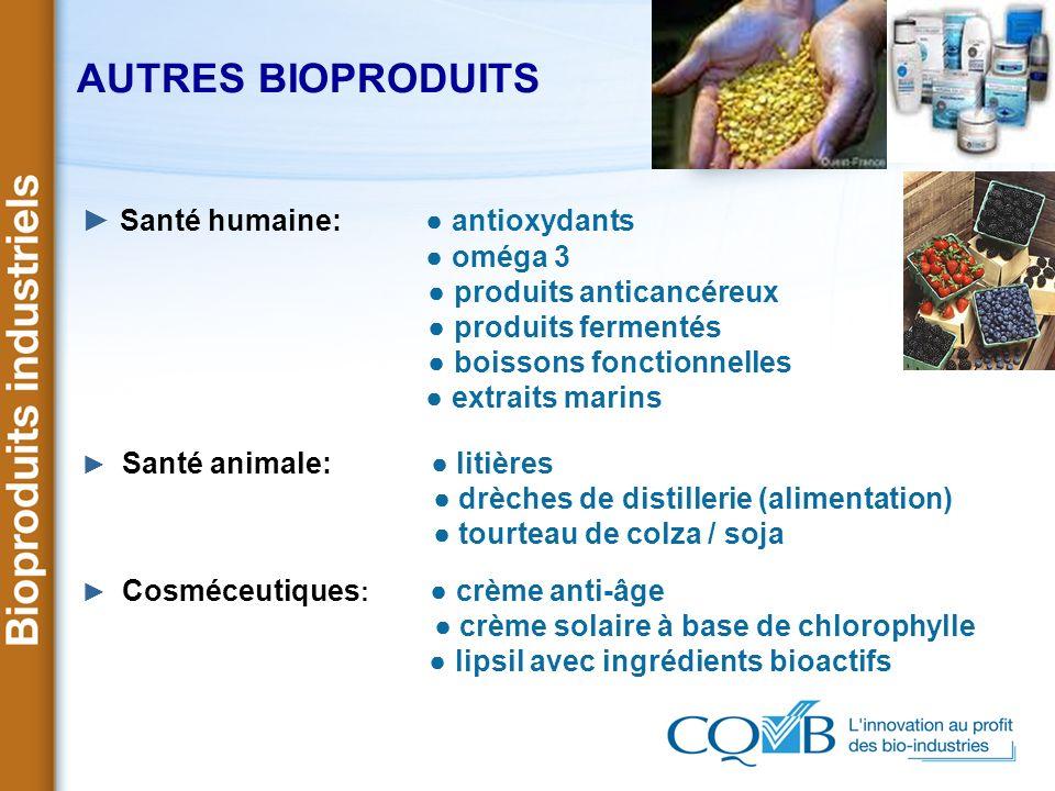 AUTRES BIOPRODUITS Santé humaine: antioxydants oméga 3 produits anticancéreux produits fermentés boissons fonctionnelles extraits marins Santé animale