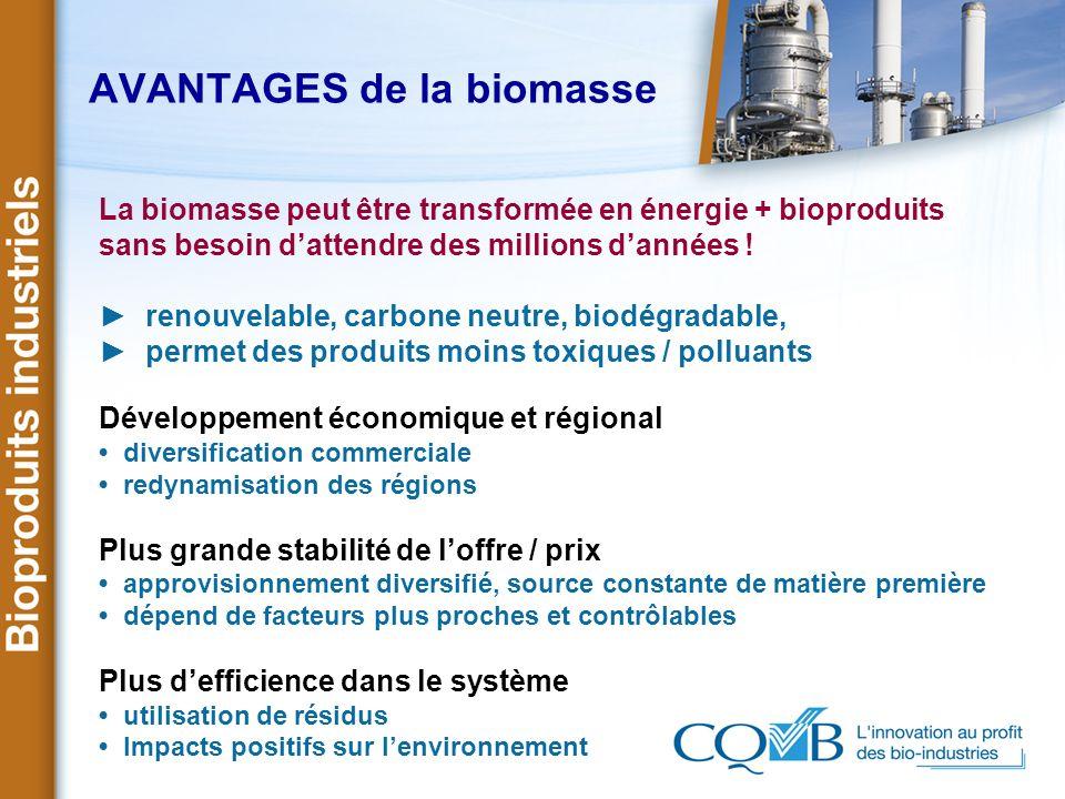 AVANTAGES de la biomasse La biomasse peut être transformée en énergie + bioproduits sans besoin dattendre des millions dannées ! renouvelable, carbone