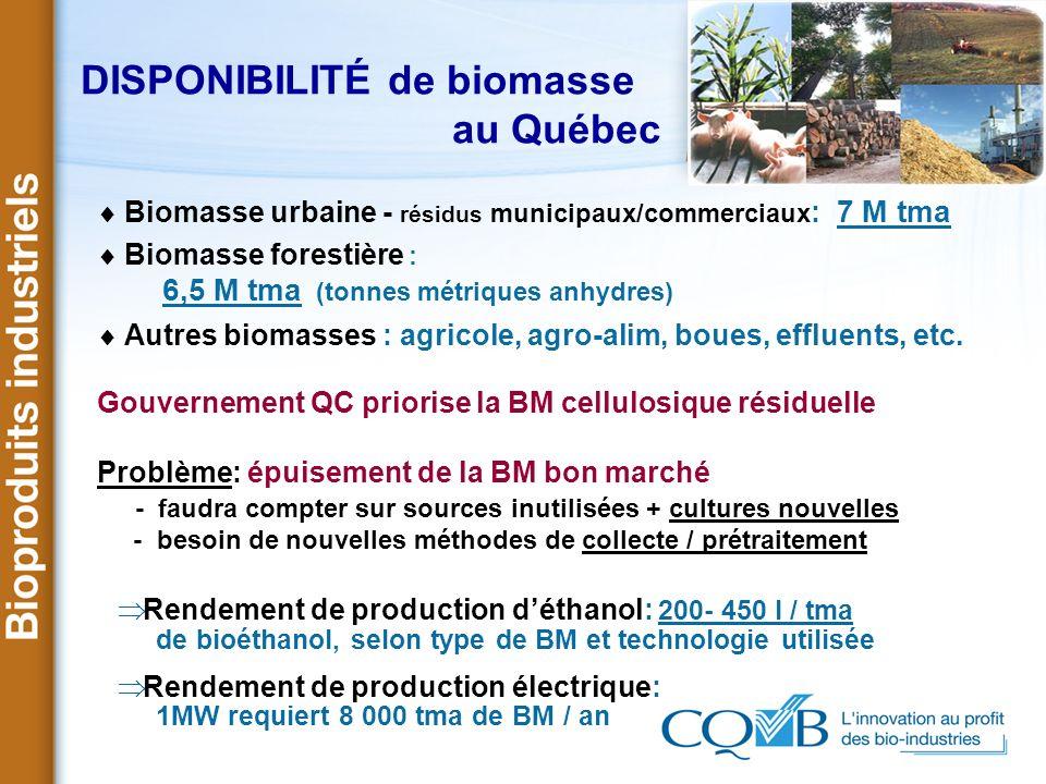 DISPONIBILITÉ de biomasse au Québec Biomasse urbaine - résidus municipaux/commerciaux : 7 M tma Biomasse forestière : 6,5 M tma (tonnes métriques anhy
