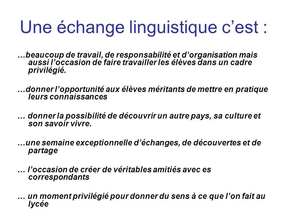 Une échange linguistique cest : …beaucoup de travail, de responsabilité et dorganisation mais aussi loccasion de faire travailler les élèves dans un c