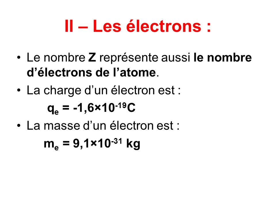 II – Les électrons : Le nombre Z représente aussi le nombre délectrons de latome. La charge dun électron est : q e = -1,6×10 -19 C La masse dun électr