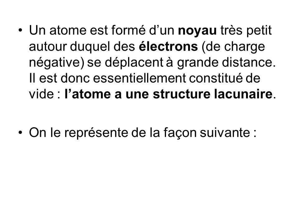 Un atome est formé dun noyau très petit autour duquel des électrons (de charge négative) se déplacent à grande distance. Il est donc essentiellement c