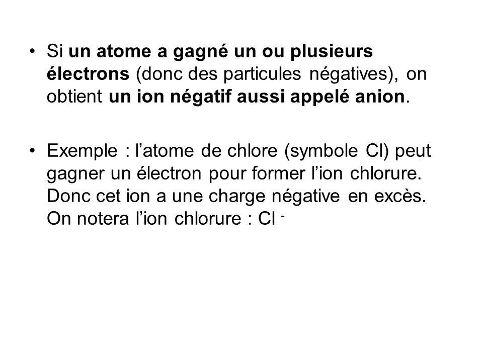 Si un atome a gagné un ou plusieurs électrons (donc des particules négatives), on obtient un ion négatif aussi appelé anion. Exemple : latome de chlor