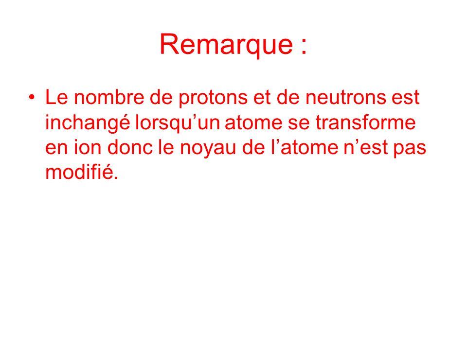 Remarque : Le nombre de protons et de neutrons est inchangé lorsquun atome se transforme en ion donc le noyau de latome nest pas modifié.