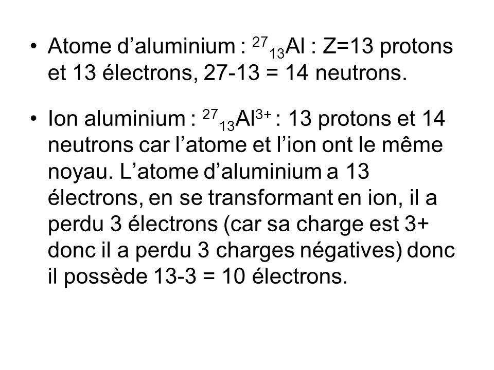 Atome daluminium : 27 13 Al : Z=13 protons et 13 électrons, 27-13 = 14 neutrons. Ion aluminium : 27 13 Al 3+ : 13 protons et 14 neutrons car latome et