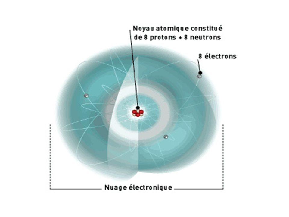 I – Le noyau atomique : 1) Composition du noyau : Le noyau de latome est constitué de deux types de particules : les protons et les neutrons.