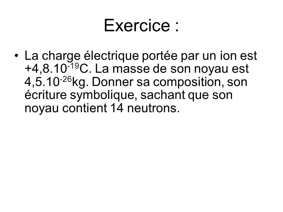 Exercice : La charge électrique portée par un ion est +4,8.10 -19 C. La masse de son noyau est 4,5.10 -26 kg. Donner sa composition, son écriture symb