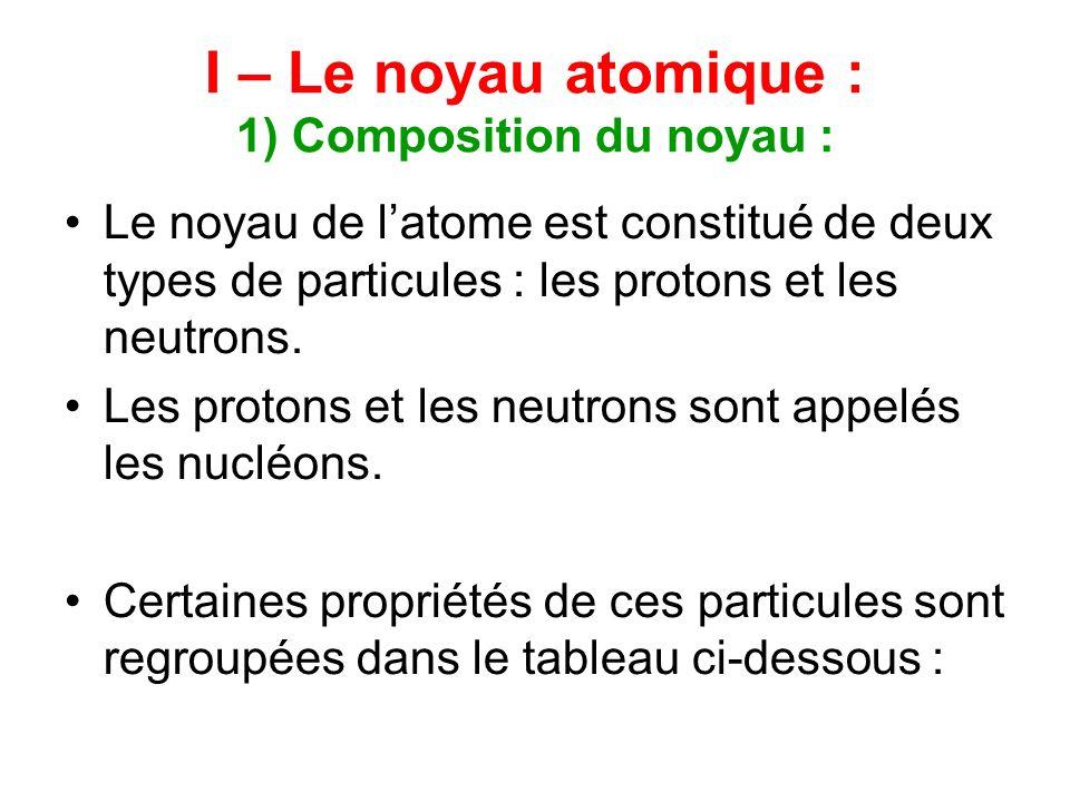 I – Le noyau atomique : 1) Composition du noyau : Le noyau de latome est constitué de deux types de particules : les protons et les neutrons. Les prot