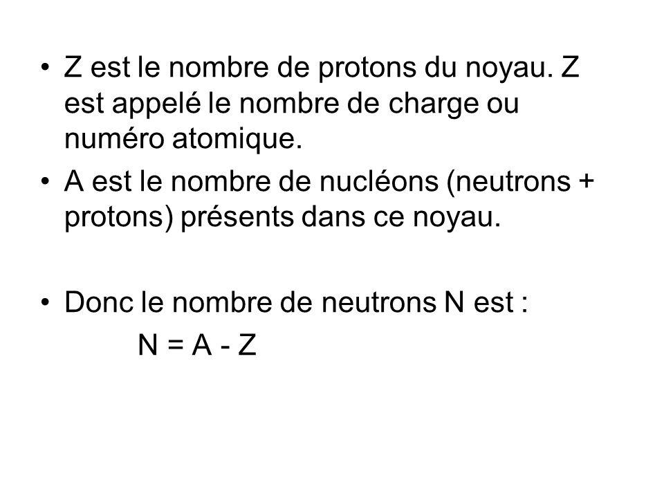 Z est le nombre de protons du noyau. Z est appelé le nombre de charge ou numéro atomique. A est le nombre de nucléons (neutrons + protons) présents da