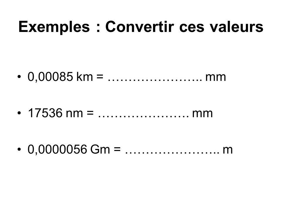 Exemples : Convertir ces valeurs 0,00085 km = ………………….. mm 17536 nm = …………………. mm 0,0000056 Gm = ………………….. m