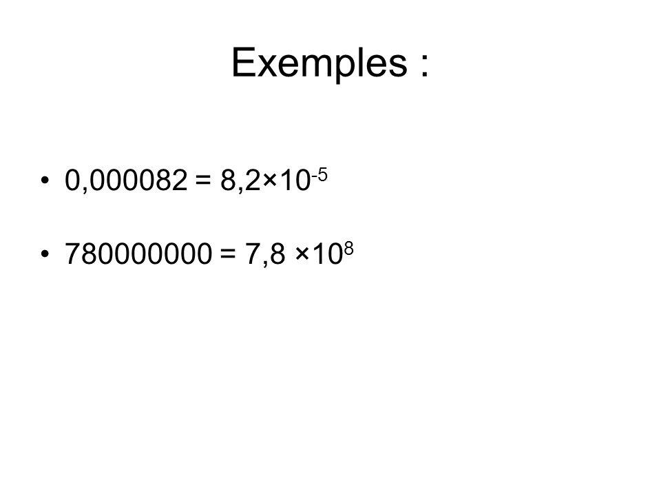 Exemples : mettre en notation scientifique 0,000458 = ……………………..
