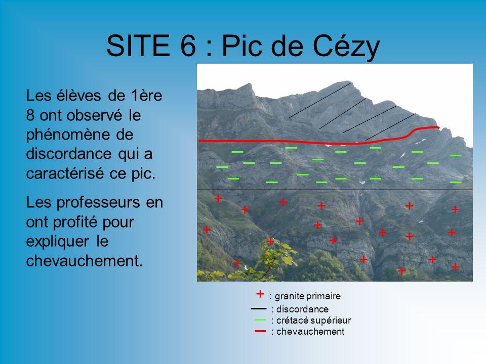 SITE 6 : Pic de Cézy Les élèves de 1ère 8 ont observé le phénomène de discordance qui a caractérisé ce pic. Les professeurs en ont profité pour expliq