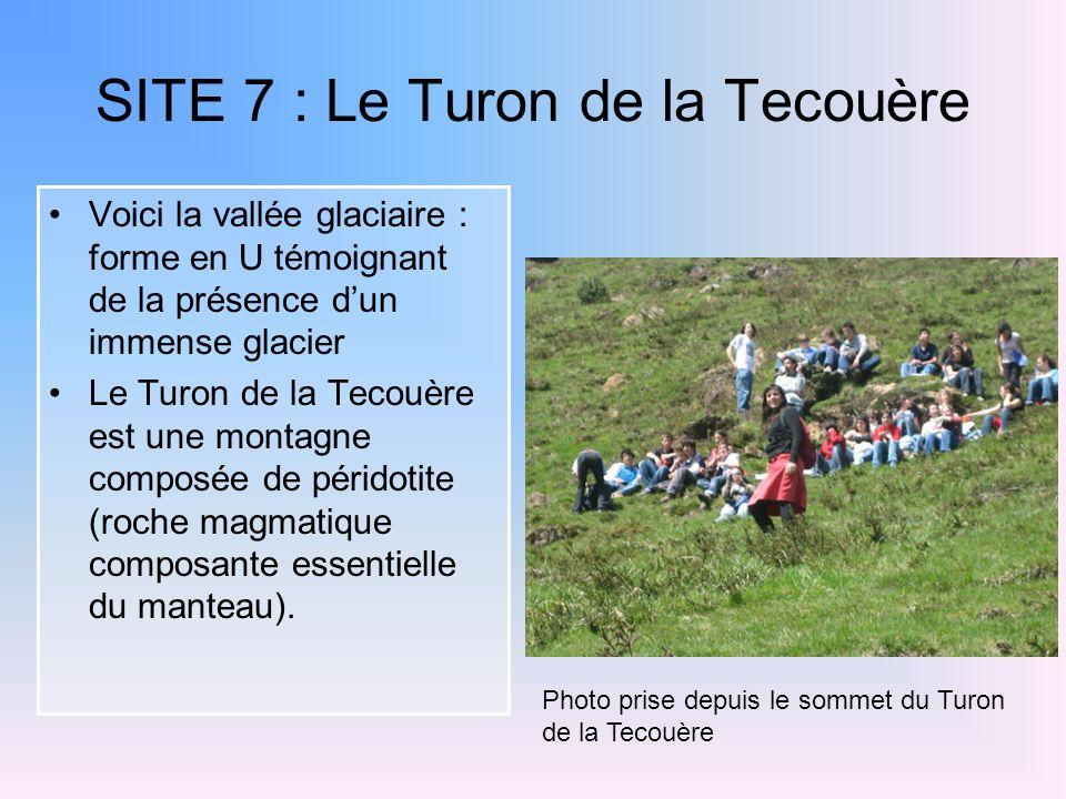 SITE 7 : Le Turon de la Tecouère Voici la vallée glaciaire : forme en U témoignant de la présence dun immense glacier Le Turon de la Tecouère est une