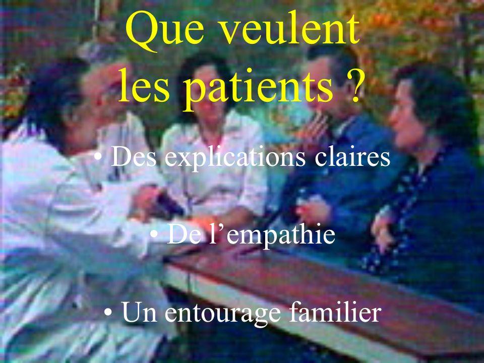 Des explications claires Sur la maladie Les traitements Les conséquences des traitements