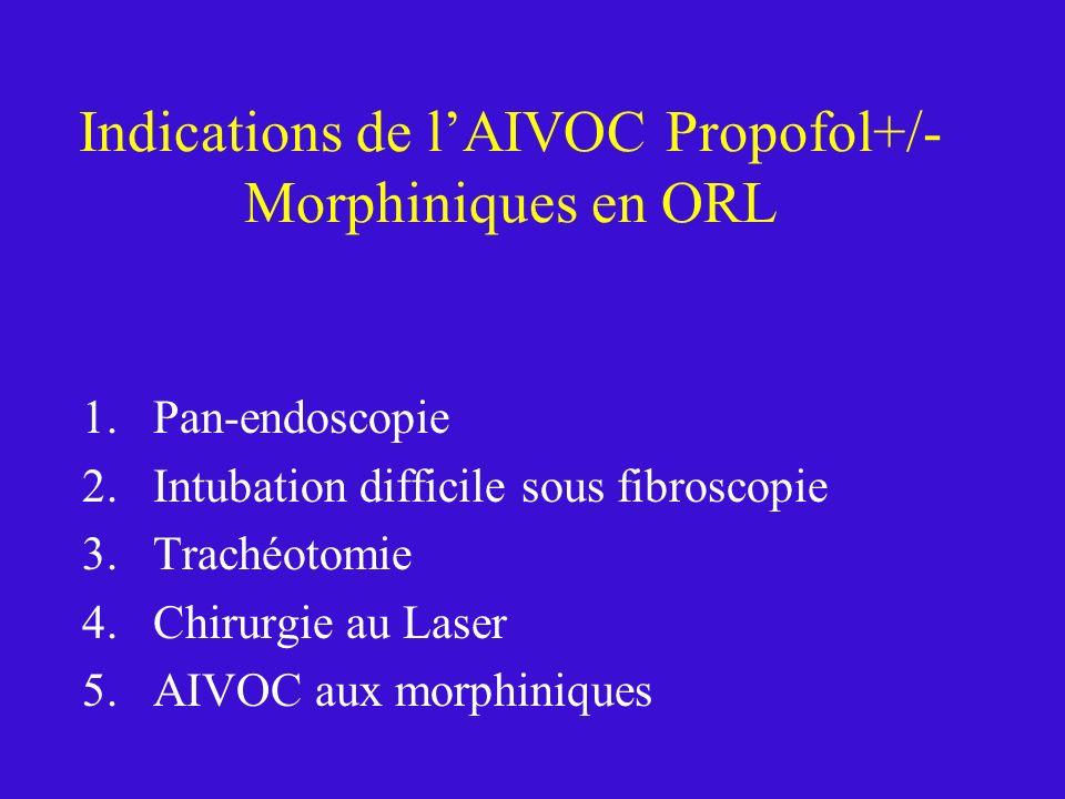 Indications de lAIVOC Propofol+/- Morphiniques en ORL 1.Pan-endoscopie 2.Intubation difficile sous fibroscopie 3.Trachéotomie 4.Chirurgie au Laser 5.A
