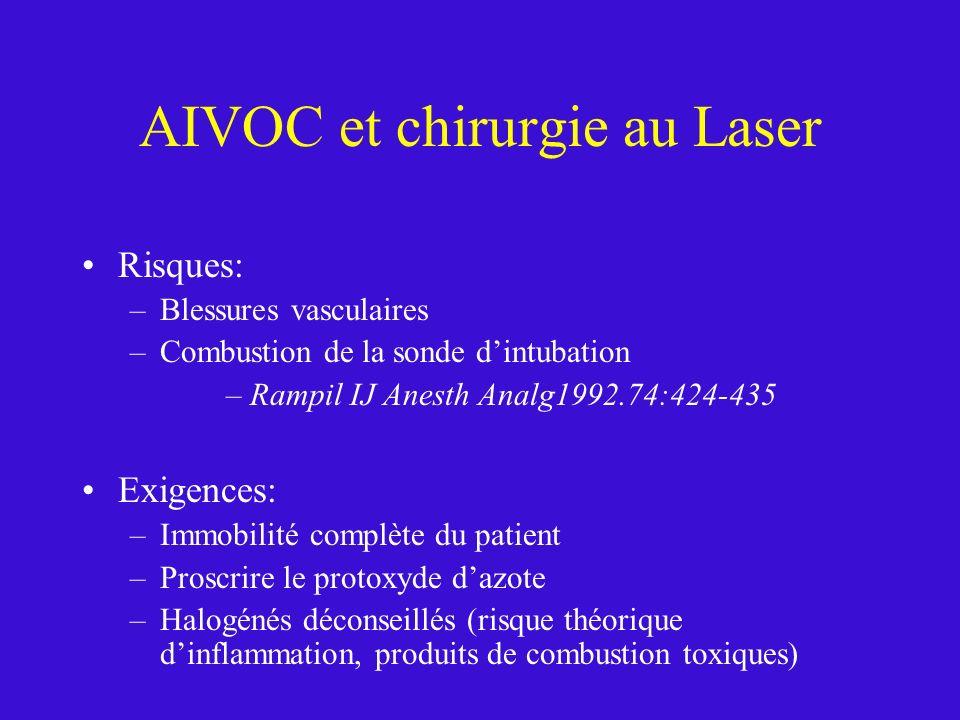 AIVOC et chirurgie au Laser Risques: –Blessures vasculaires –Combustion de la sonde dintubation –Rampil IJ Anesth Analg1992.74:424-435 Exigences: –Imm