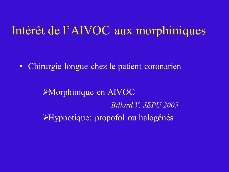 Intérêt de lAIVOC aux morphiniques Chirurgie longue chez le patient coronarien Morphinique en AIVOC Billard V, JEPU 2005 Hypnotique: propofol ou halog