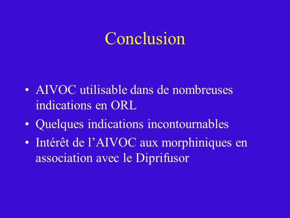 Conclusion AIVOC utilisable dans de nombreuses indications en ORL Quelques indications incontournables Intérêt de lAIVOC aux morphiniques en associati