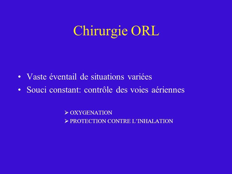 Chirurgie ORL Vaste éventail de situations variées Souci constant: contrôle des voies aériennes OXYGENATION PROTECTION CONTRE LINHALATION