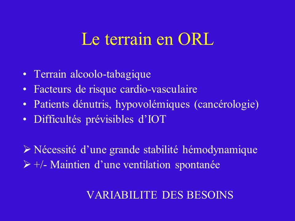Le terrain en ORL Terrain alcoolo-tabagique Facteurs de risque cardio-vasculaire Patients dénutris, hypovolémiques (cancérologie) Difficultés prévisib