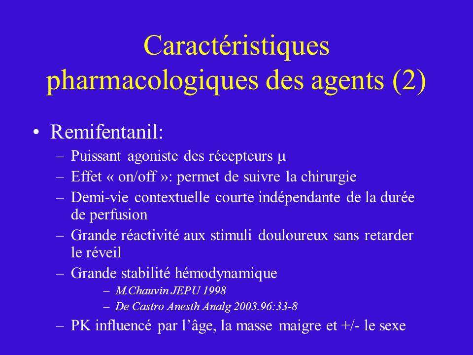 Caractéristiques pharmacologiques des agents (2) Remifentanil: –Puissant agoniste des récepteurs –Effet « on/off »: permet de suivre la chirurgie –Dem