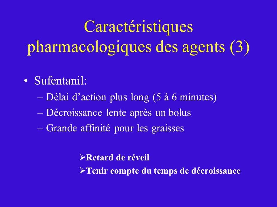 Caractéristiques pharmacologiques des agents (3) Sufentanil: –Délai daction plus long (5 à 6 minutes) –Décroissance lente après un bolus –Grande affin
