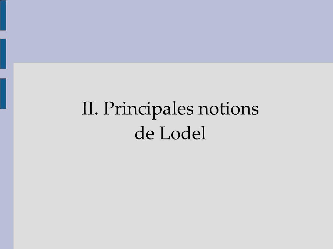 II. Principales notions de Lodel