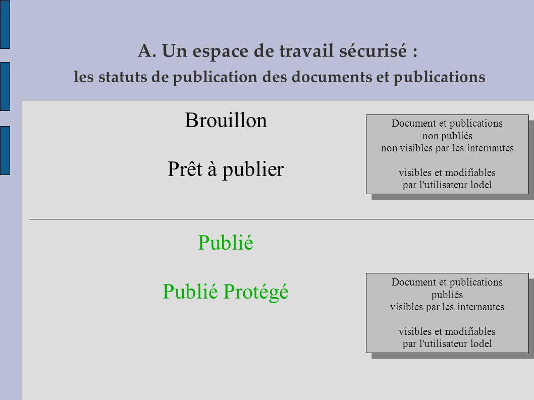 A. Un espace de travail sécurisé : les statuts de publication des documents et publications Brouillon Prêt à publier Publié Publié Protégé Document et