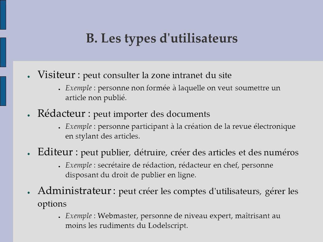 B. Les types d'utilisateurs Visiteur : peut consulter la zone intranet du site Exemple : personne non formée à laquelle on veut soumettre un article n