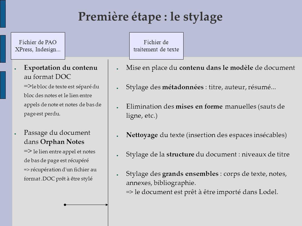 Première étape : le stylage Mise en place du contenu dans le modèle de document Stylage des métadonnées : titre, auteur, résumé... Elimination des mis