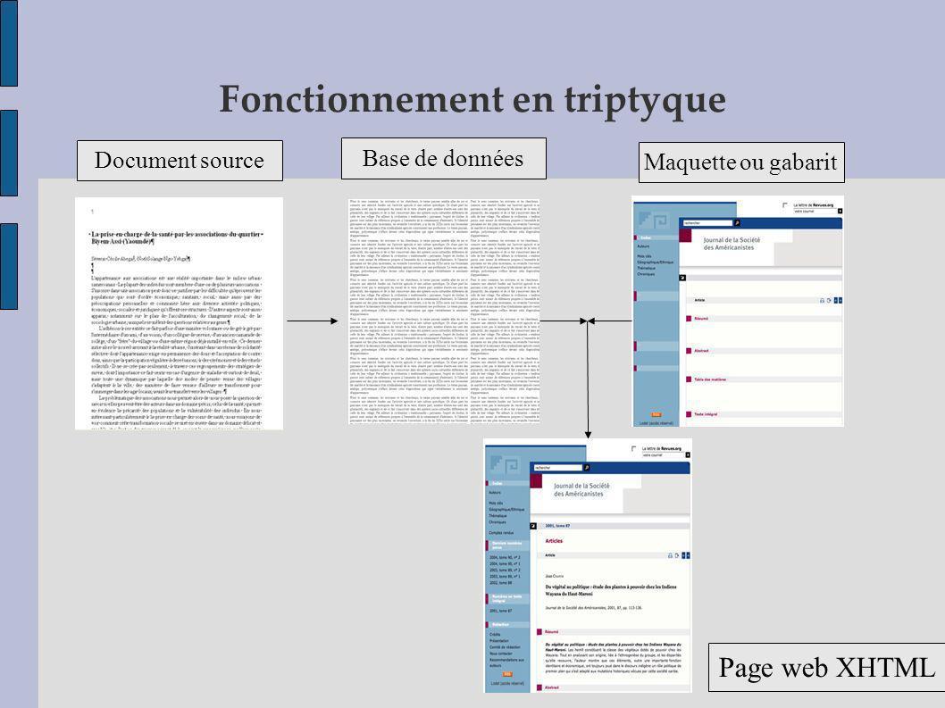 Fonctionnement en triptyque Document source Base de données Maquette ou gabarit Page web XHTML