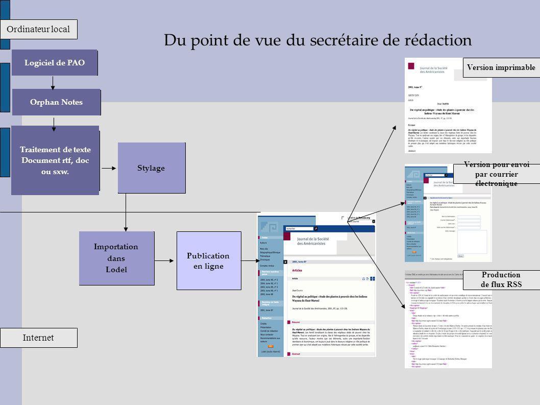 Importation dans Lodel Traitement de texte Document rtf, doc ou sxw. Stylage Publication en ligne Logiciel de PAO Orphan Notes Internet Ordinateur loc