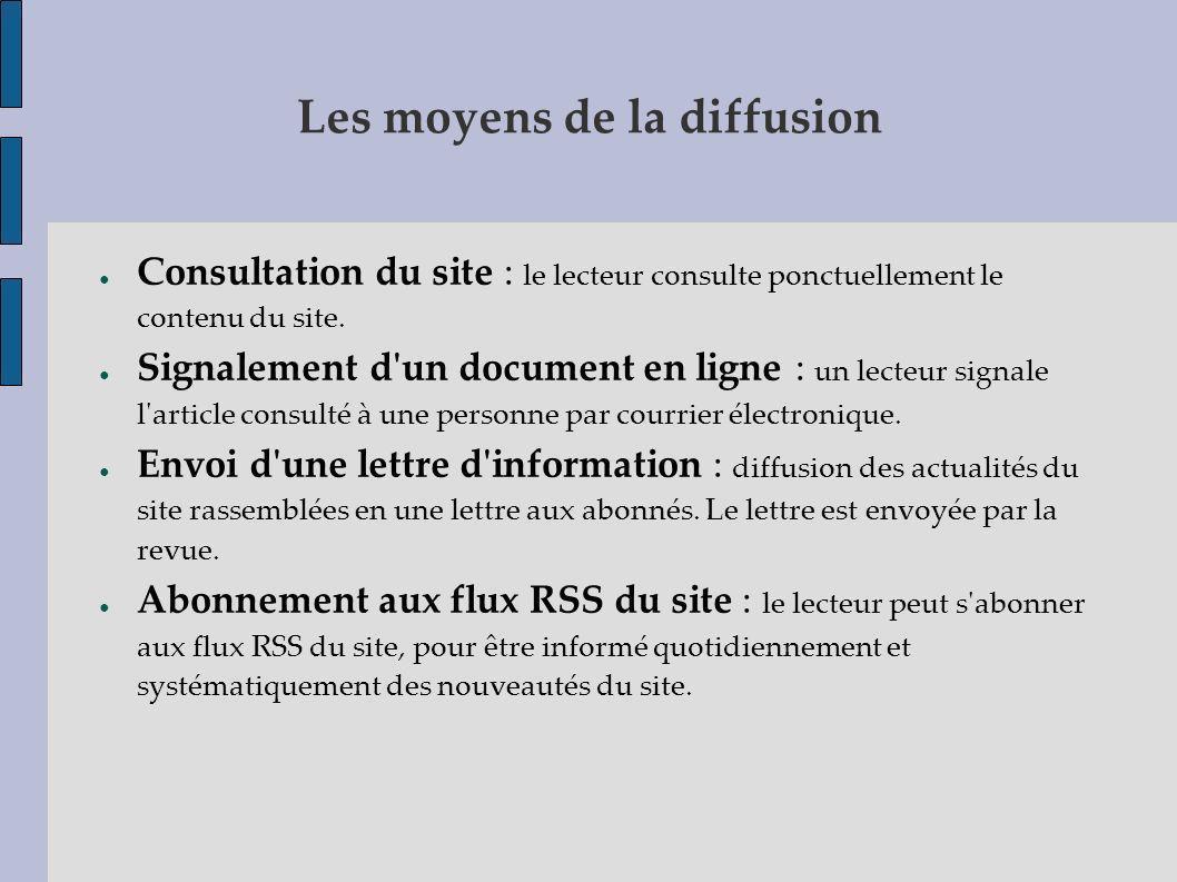 Les moyens de la diffusion Consultation du site : le lecteur consulte ponctuellement le contenu du site. Signalement d'un document en ligne : un lecte