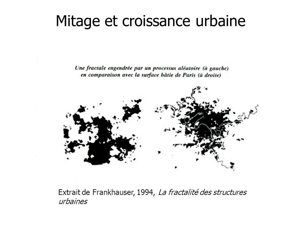 Mitage et croissance urbaine Extrait de Frankhauser, 1994, La fractalité des structures urbaines