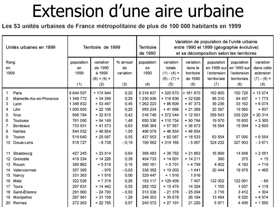 Extension dune aire urbaine