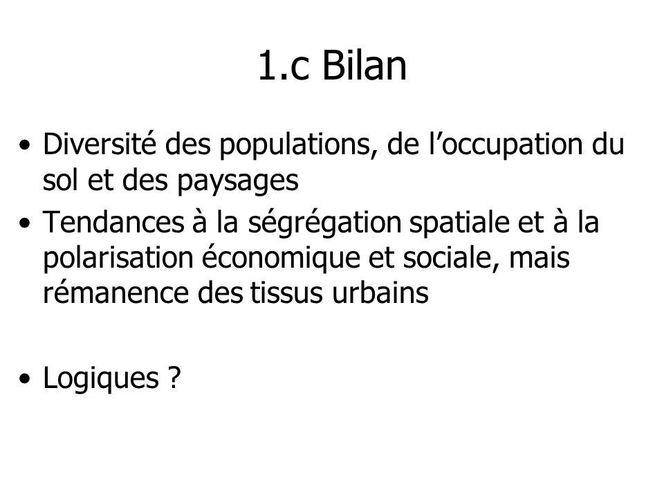 1.c Bilan Diversité des populations, de loccupation du sol et des paysages Tendances à la ségrégation spatiale et à la polarisation économique et soci