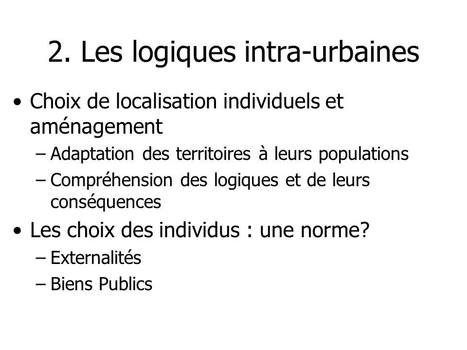 2. Les logiques intra-urbaines Choix de localisation individuels et aménagement –Adaptation des territoires à leurs populations –Compréhension des log
