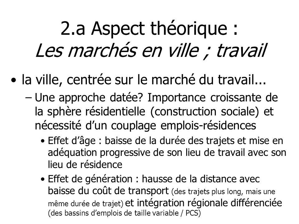 la ville, centrée sur le marché du travail... –Une approche datée? Importance croissante de la sphère résidentielle (construction sociale) et nécessit