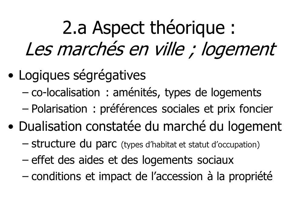 2.a Aspect théorique : Les marchés en ville ; logement Logiques ségrégatives –co-localisation : aménités, types de logements –Polarisation : préférenc