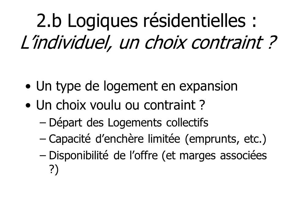 2.b Logiques résidentielles : Lindividuel, un choix contraint ? Un type de logement en expansion Un choix voulu ou contraint ? –Départ des Logements c