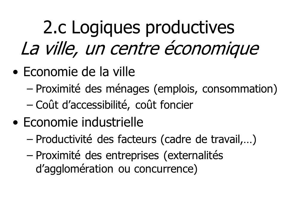 2.c Logiques productives La ville, un centre économique Economie de la ville –Proximité des ménages (emplois, consommation) –Coût daccessibilité, coût