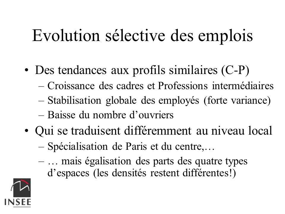 Des tendances aux profils similaires (C-P) –Croissance des cadres et Professions intermédiaires –Stabilisation globale des employés (forte variance) –