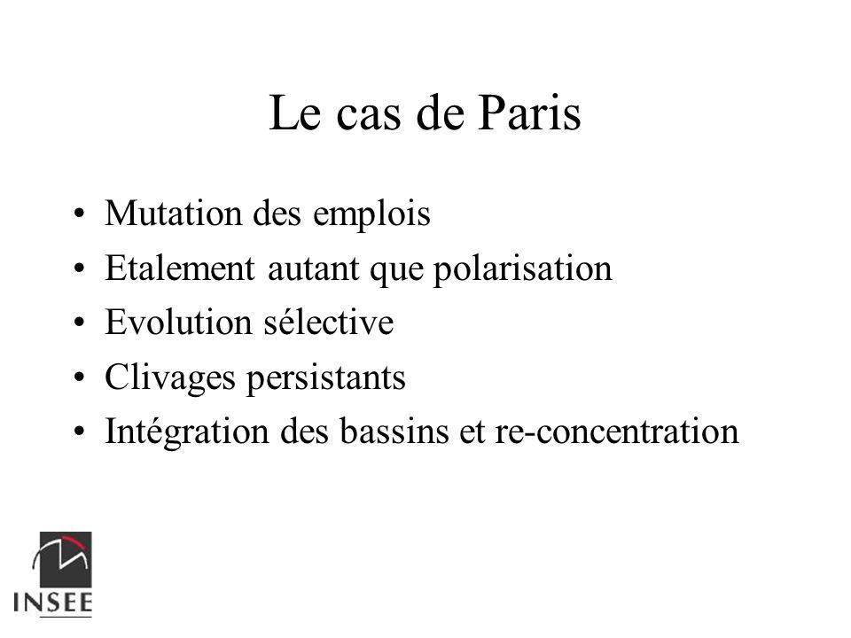 Le cas de Paris Mutation des emplois Etalement autant que polarisation Evolution sélective Clivages persistants Intégration des bassins et re-concentr