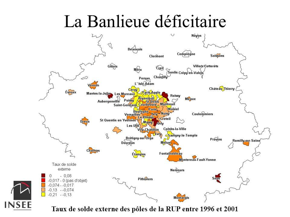La Banlieue déficitaire Taux de solde externe des pôles de la RUP entre 1996 et 2001