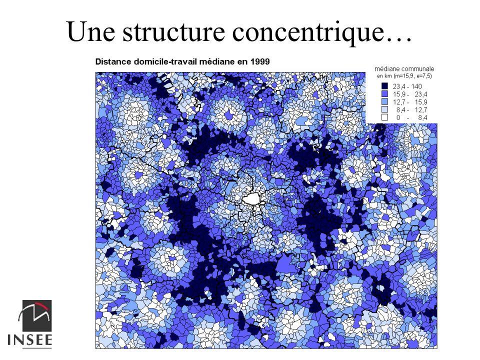 Une structure concentrique…
