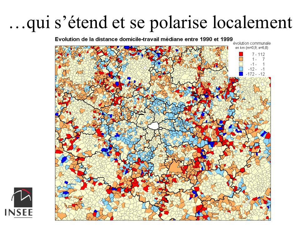 …qui sétend et se polarise localement