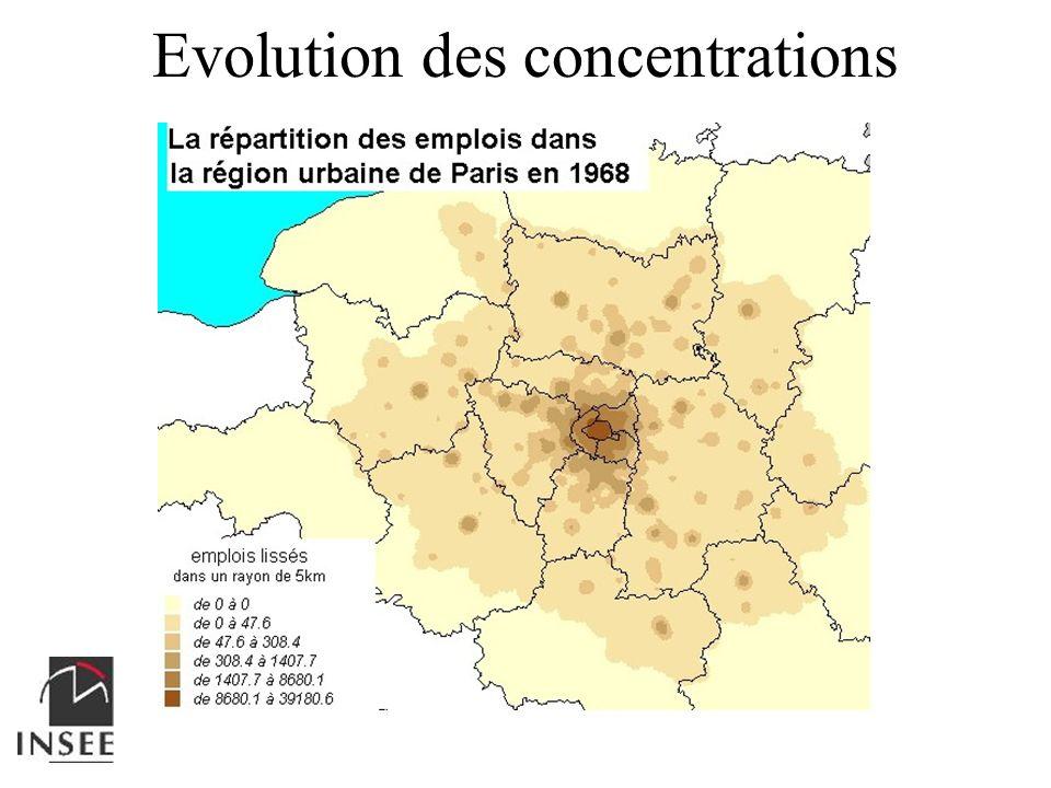 Evolution des concentrations