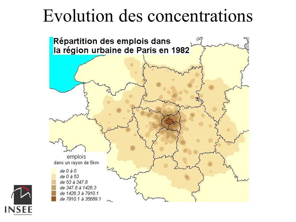 Faible évolution dans le long terme –Centre (et sud-ouest) / Banlieue Est / Périphérie –Seuls Noyon, Dreux / Noisiel, Melun changent de type entre 1975 et 1990 (recodé en Naf) Forte variabilité intercensitaire –Évolution des nomenclatures –La banlieue Est, très diverse, est plus exposée